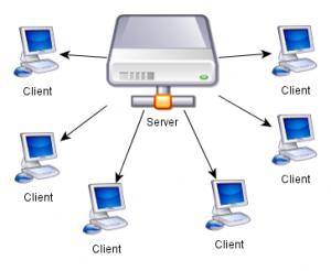 ClientServer-1-300x246