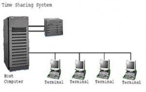 Sejarah-Jaringan-Komputer-Time-Sharing-System-300x189