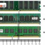 Cara Membedakan RAM