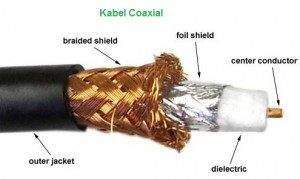 kabel-coaxial-300x179